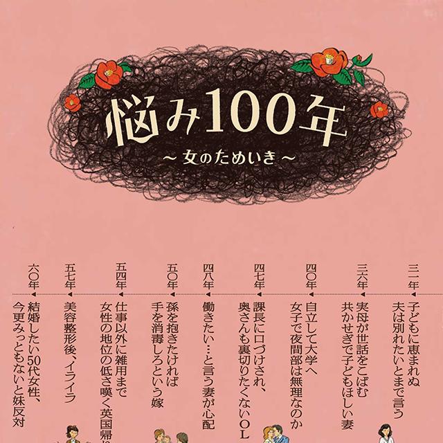 悩み100年〜女のためいき〜読売新聞ポスター