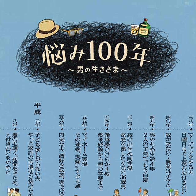 悩み100年〜男の生きざま〜読売新聞ポスター