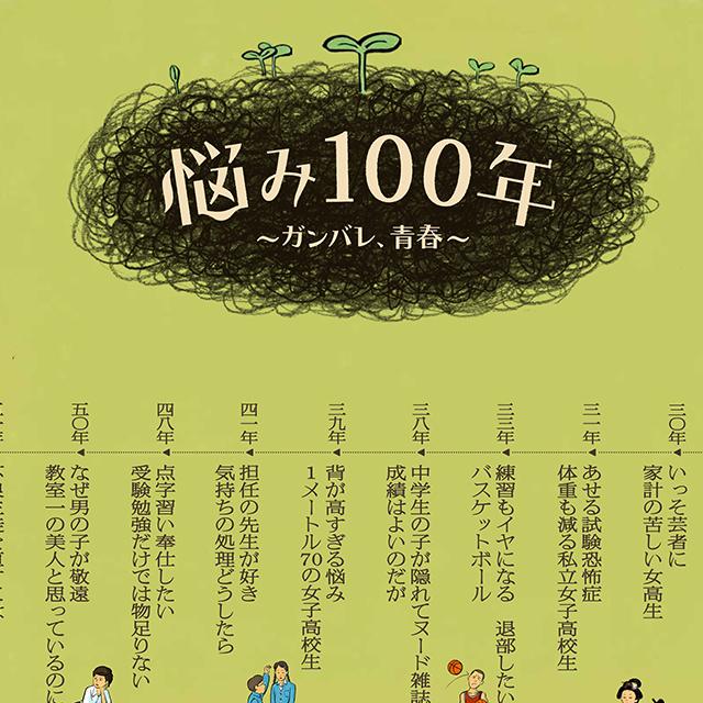 悩み100年〜ガンバレ!青春〜